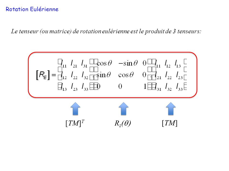 Rotation Eulérienne Le tenseur (ou matrice) de rotation eulérienne est le produit de 3 tenseurs: [TM]T.